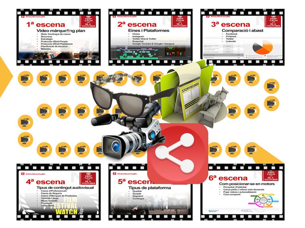 sesiones video marketing mandomando mando liussi barcelona plan contenido estrategia marketing social media circuito filmacion