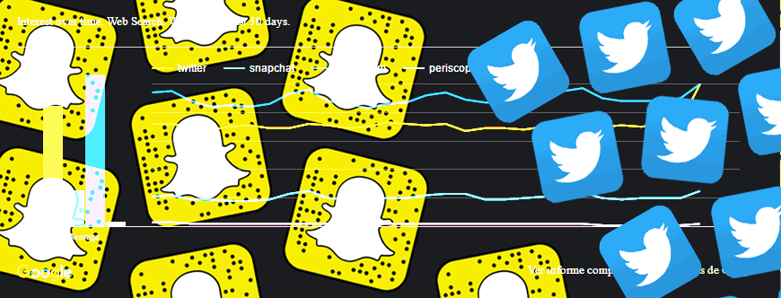 Snapchat versus Twitter o las métricas de la nada