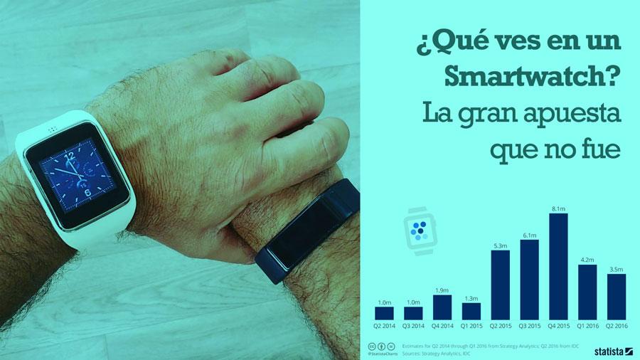 Smartwatch-la-gran-apuesta-que-no-fue-Z30-A.I.-Watch-U8-Wristband