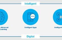 """Del viejo """"Responsive Design"""" del 2013 a """"Inteligencia por Comportamiento"""" en 2017"""