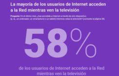 En 4 años, se duplica el consumo via smartphones en España