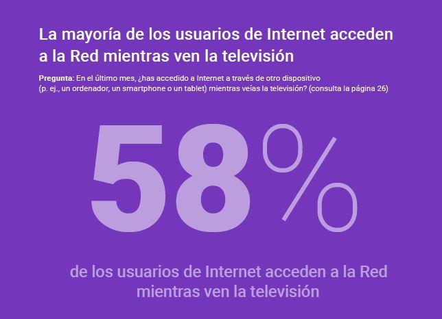 la mayoria de los usuarios que ven television 58% usan movil smartphone internet Google Kantar mandomando Mando Liussi