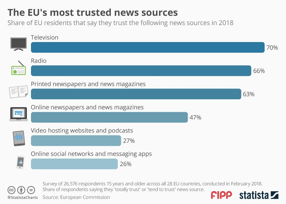 20180327_Trusted_News_FIPP